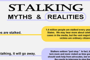 Stalking: 10 Things You Need to Know